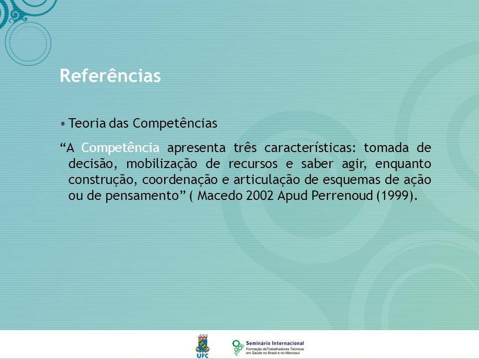 Referências Teoria das Competências A Competência apresenta três características: tomada de decisão, mobilização de recursos e saber agir, enquanto construção, coordenação e articulação de esquemas de ação ou de pensamento ( Macedo 2002 Apud Perrenoud (1999).