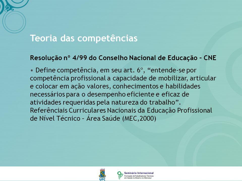 Teoria das competências Resolução nº 4/99 do Conselho Nacional de Educação – CNE Define competência, em seu art.