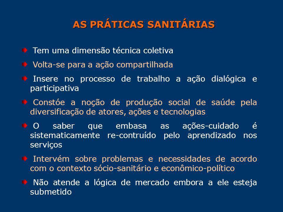 AS PRÁTICAS SANITÁRIAS Tem uma dimensão técnica coletiva Volta-se para a ação compartilhada Insere no processo de trabalho a ação dialógica e particip