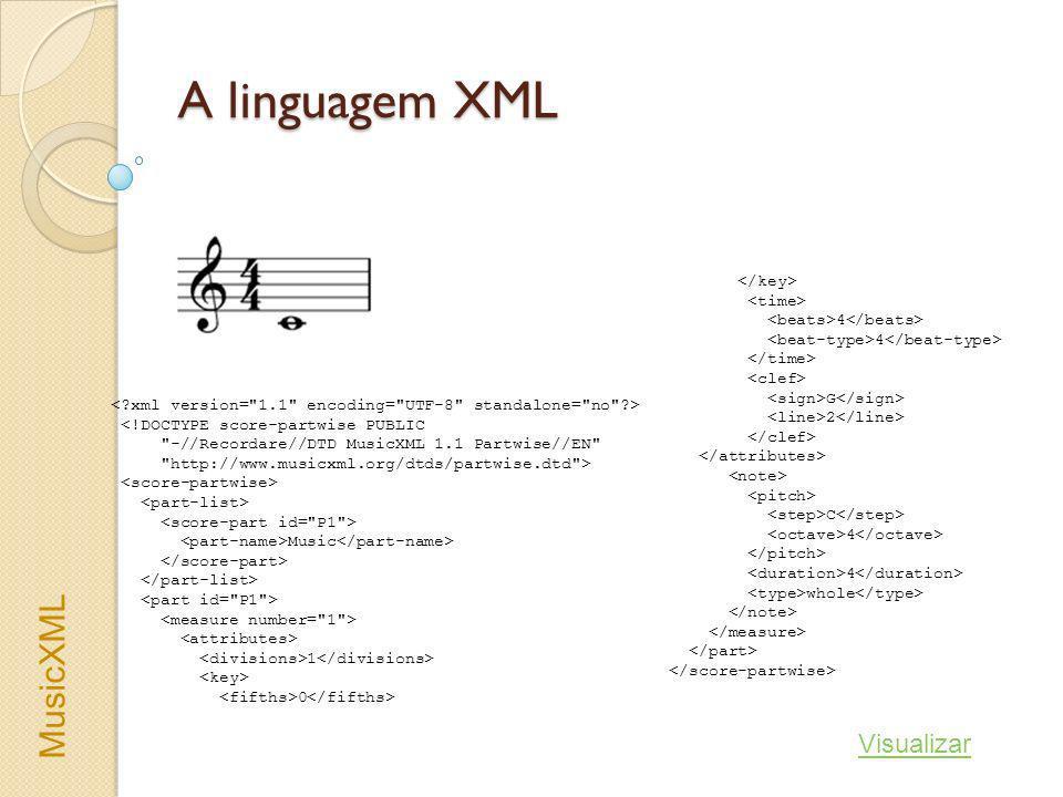 A linguagem XML <!DOCTYPE score-partwise PUBLIC