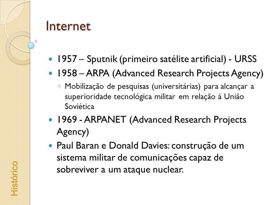 Internet 1957 – Sputnik (primeiro satélite artificial) - URSS 1958 – ARPA (Advanced Research Projects Agency) Mobilização de pesquisas (universitárias
