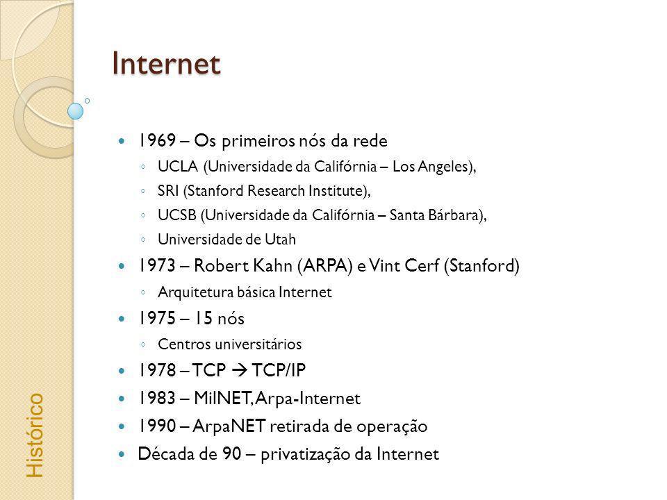 Internet 1990 – World Wide Web (www) Tim Berners-Lee Navegadores (browsers) Mosaic (1993) Netscape (1994) Internet Explorer (1995) 1995 – Java (Sun Microsystems) Applets Histórico