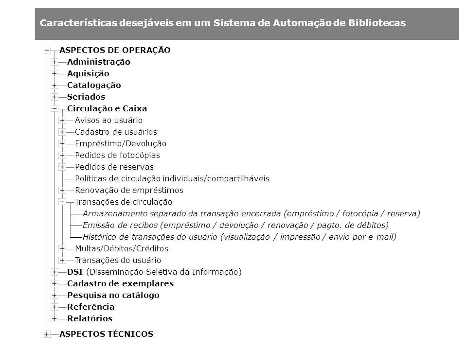 Características desejáveis em um Sistema de Automação de Bibliotecas Administração Aquisição Catalogação Avisos ao usuário Cadastro de usuários Emprés
