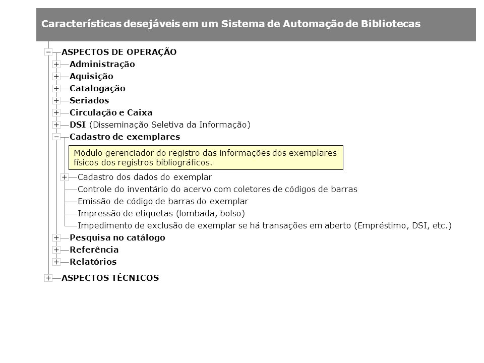Características desejáveis em um Sistema de Automação de Bibliotecas Administração Aquisição Catalogação Cadastro dos dados do exemplar Controle do in