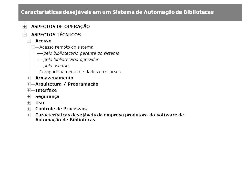 Características desejáveis em um Sistema de Automação de Bibliotecas Acesso remoto do sistema Acesso Armazenamento Arquitetura / Programação ASPECTOS