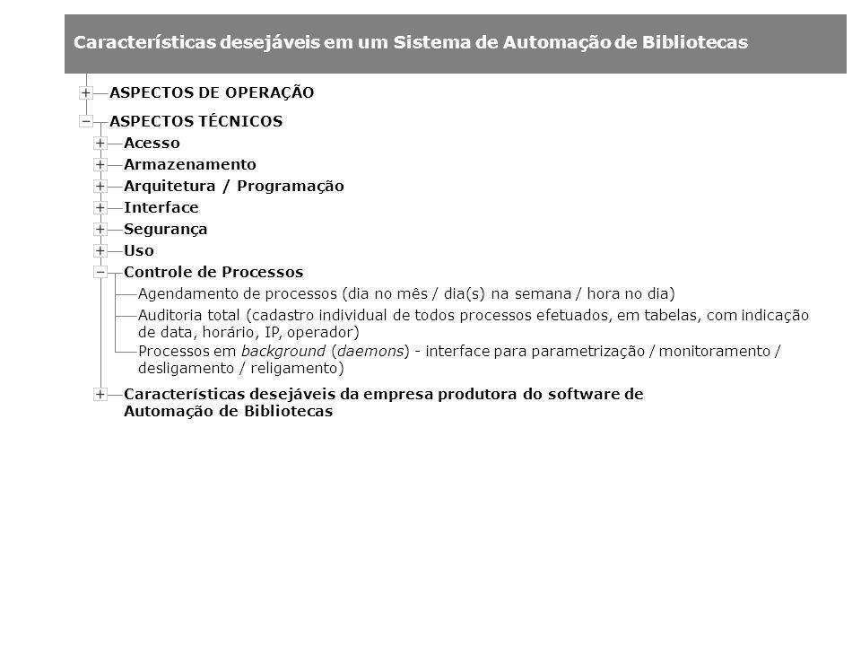 Características desejáveis em um Sistema de Automação de Bibliotecas Agendamento de processos (dia no mês / dia(s) na semana / hora no dia) Acesso Arm