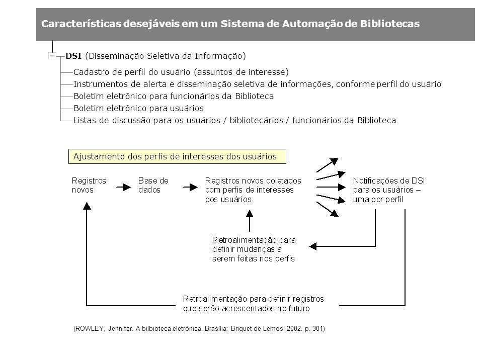 Características desejáveis em um Sistema de Automação de Bibliotecas Cadastro de perfil do usuário (assuntos de interesse) Instrumentos de alerta e di