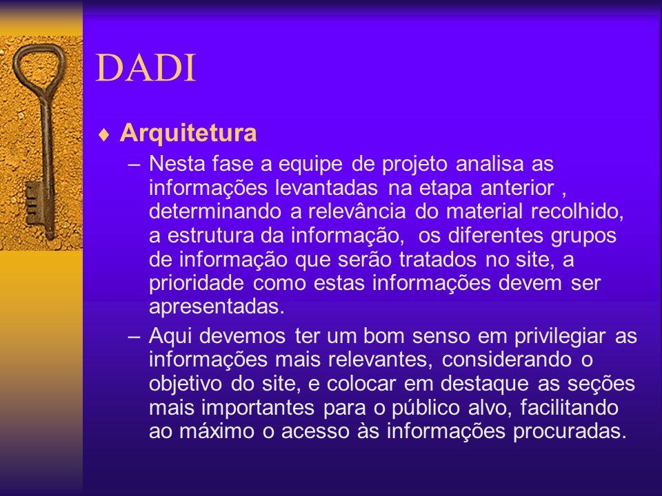DADI Arquitetura –Nesta fase a equipe de projeto analisa as informações levantadas na etapa anterior, determinando a relevância do material recolhido,