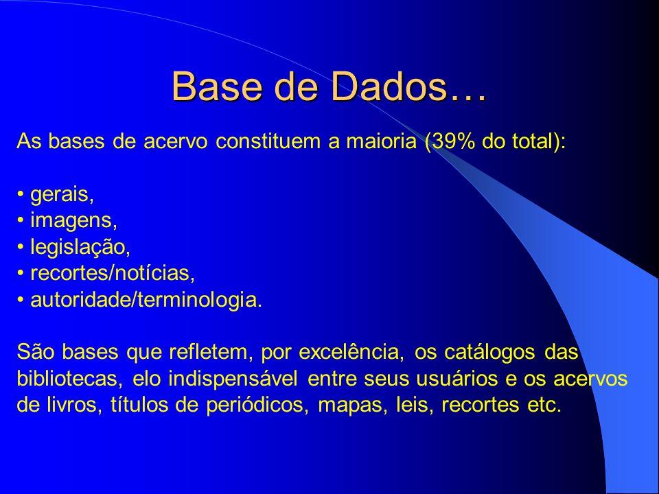 Base de Dados… As bases de acervo constituem a maioria (39% do total): gerais, imagens, legislação, recortes/notícias, autoridade/terminologia. São ba