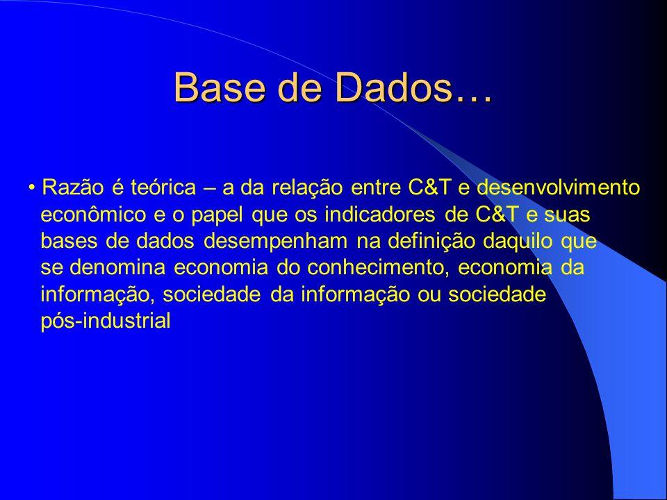 Base de Dados… Razão é teórica – a da relação entre C&T e desenvolvimento econômico e o papel que os indicadores de C&T e suas bases de dados desempen