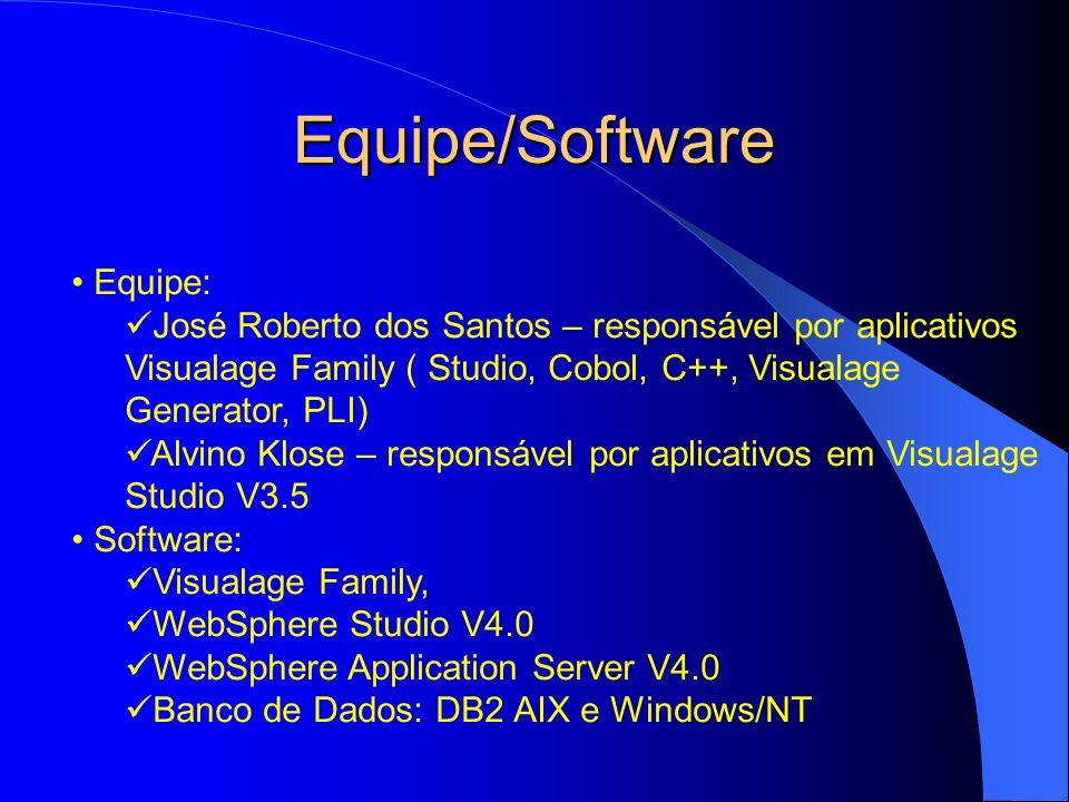 Equipe/Software Equipe: José Roberto dos Santos – responsável por aplicativos Visualage Family ( Studio, Cobol, C++, Visualage Generator, PLI) Alvino Klose – responsável por aplicativos em Visualage Studio V3.5 Software: Visualage Family, WebSphere Studio V4.0 WebSphere Application Server V4.0 Banco de Dados: DB2 AIX e Windows/NT