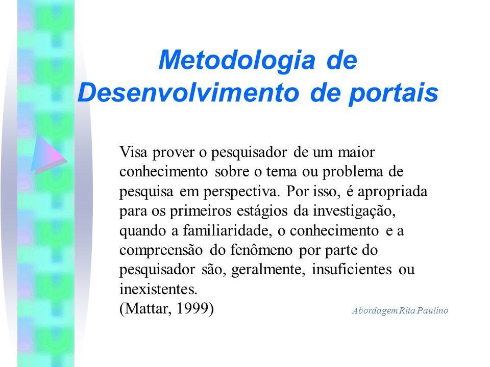 Metodologia de Desenvolvimento de portais Abordagem Rita Paulino Visa prover o pesquisador de um maior conhecimento sobre o tema ou problema de pesquisa em perspectiva.
