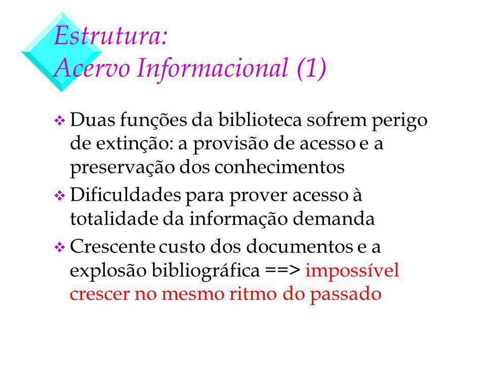 Estrutura: Acervo Informacional (1) v Duas funções da biblioteca sofrem perigo de extinção: a provisão de acesso e a preservação dos conhecimentos v D