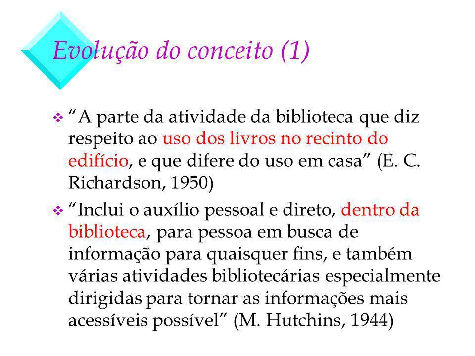 Evolução do conceito (1) v A parte da atividade da biblioteca que diz respeito ao uso dos livros no recinto do edifício, e que difere do uso em casa (