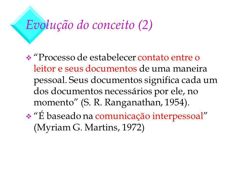 Evolução do conceito (2) v Processo de estabelecer contato entre o leitor e seus documentos de uma maneira pessoal. Seus documentos significa cada um