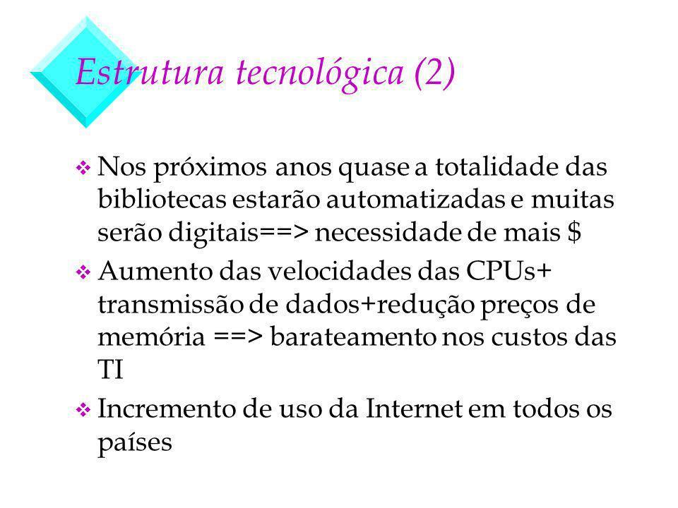 Estrutura tecnológica (2) v Nos próximos anos quase a totalidade das bibliotecas estarão automatizadas e muitas serão digitais==> necessidade de mais $ v Aumento das velocidades das CPUs+ transmissão de dados+redução preços de memória ==> barateamento nos custos das TI v Incremento de uso da Internet em todos os países