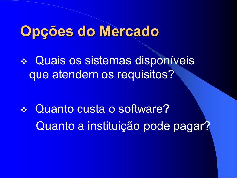 Opções do Mercado Quais os sistemas disponíveis que atendem os requisitos? Quanto custa o software? Quanto a instituição pode pagar?