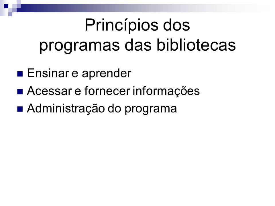 Princípios dos programas das bibliotecas Ensinar e aprender Acessar e fornecer informações Administração do programa