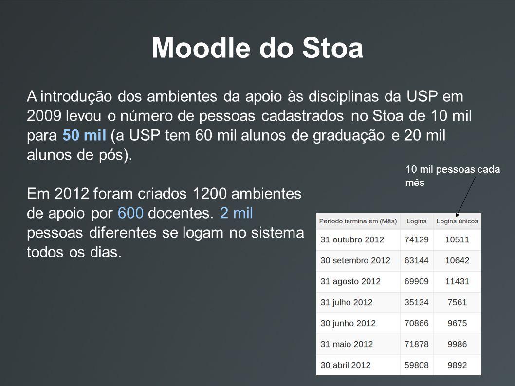 Moodle do Stoa A introdução dos ambientes da apoio às disciplinas da USP em 2009 levou o número de pessoas cadastrados no Stoa de 10 mil para 50 mil (a USP tem 60 mil alunos de graduação e 20 mil alunos de pós).