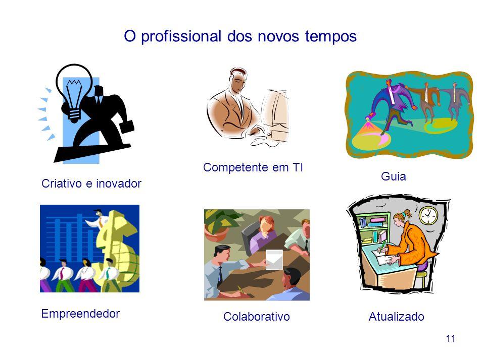 11 O profissional dos novos tempos Criativo e inovador Empreendedor ColaborativoAtualizado Competente em TI Guia