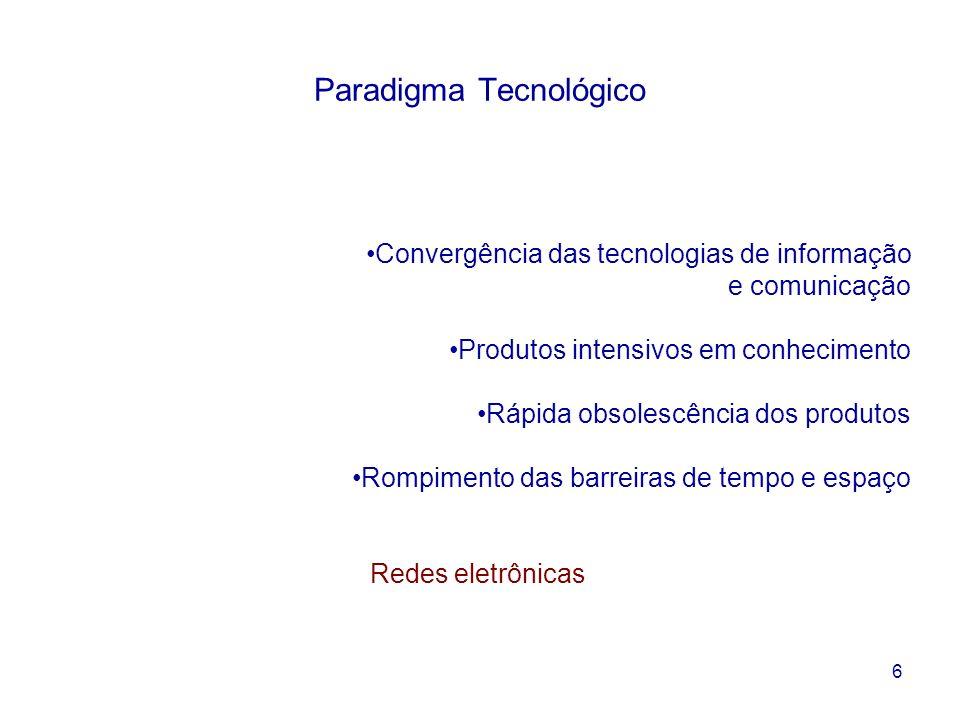 6 Paradigma Tecnológico Convergência das tecnologias de informação e comunicação Produtos intensivos em conhecimento Rápida obsolescência dos produtos