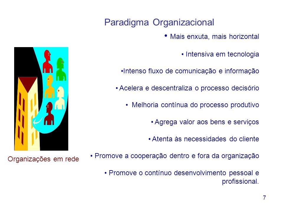 7 Paradigma Organizacional Mais enxuta, mais horizontal Intensiva em tecnologia Intenso fluxo de comunicação e informação Acelera e descentraliza o pr