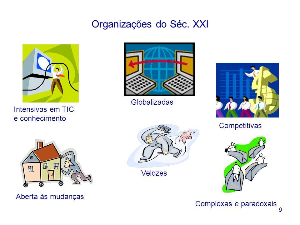 9 Organizações do Séc. XXI Intensivas em TIC e conhecimento Globalizadas Competitivas Aberta às mudanças Velozes Complexas e paradoxais