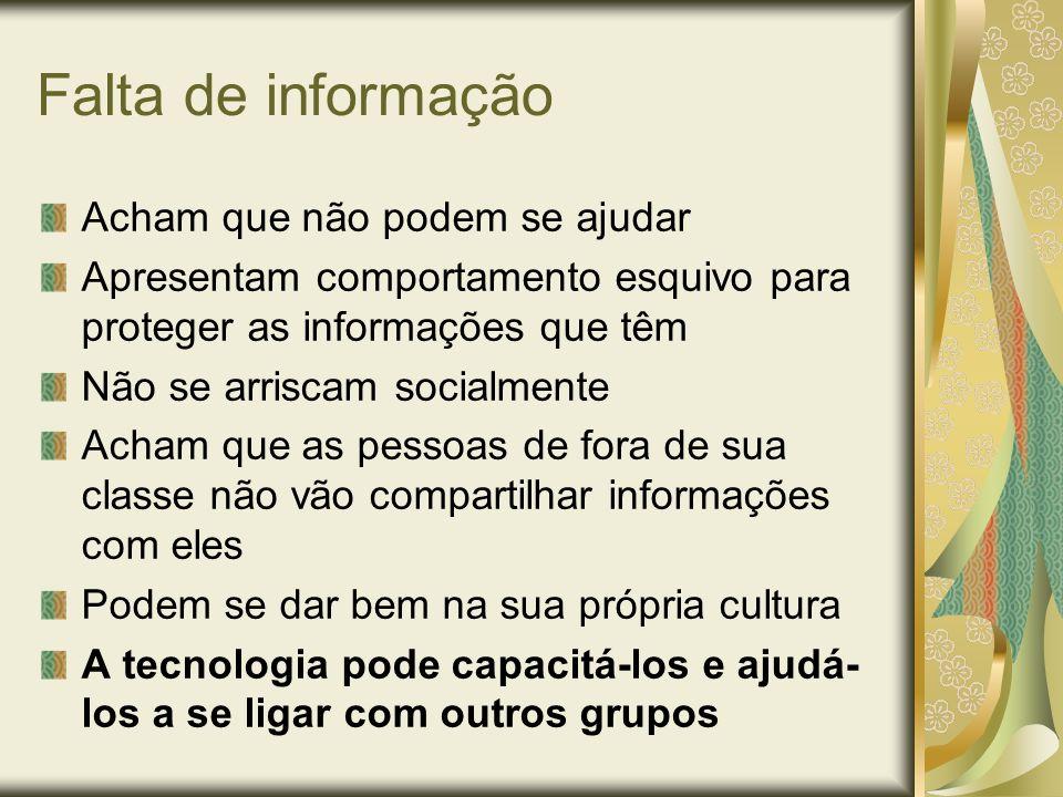 Falta de informação Acham que não podem se ajudar Apresentam comportamento esquivo para proteger as informações que têm Não se arriscam socialmente Ac