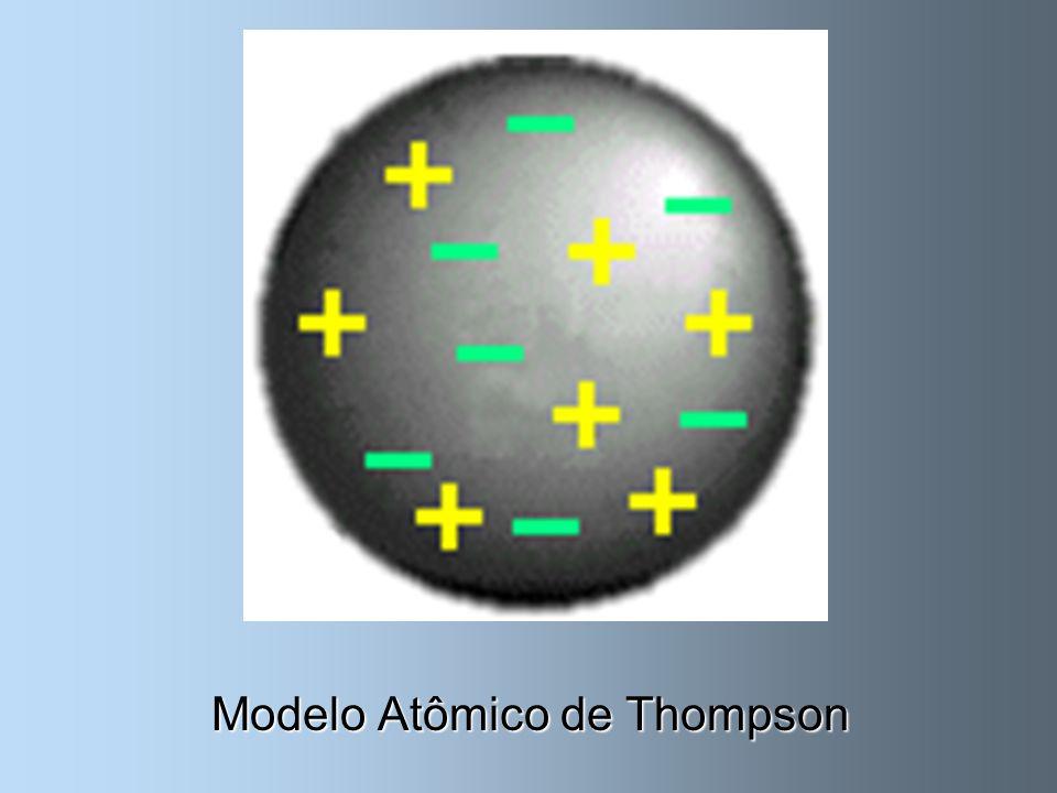 Modelo de Rutherford, comprovado experimentalmente.