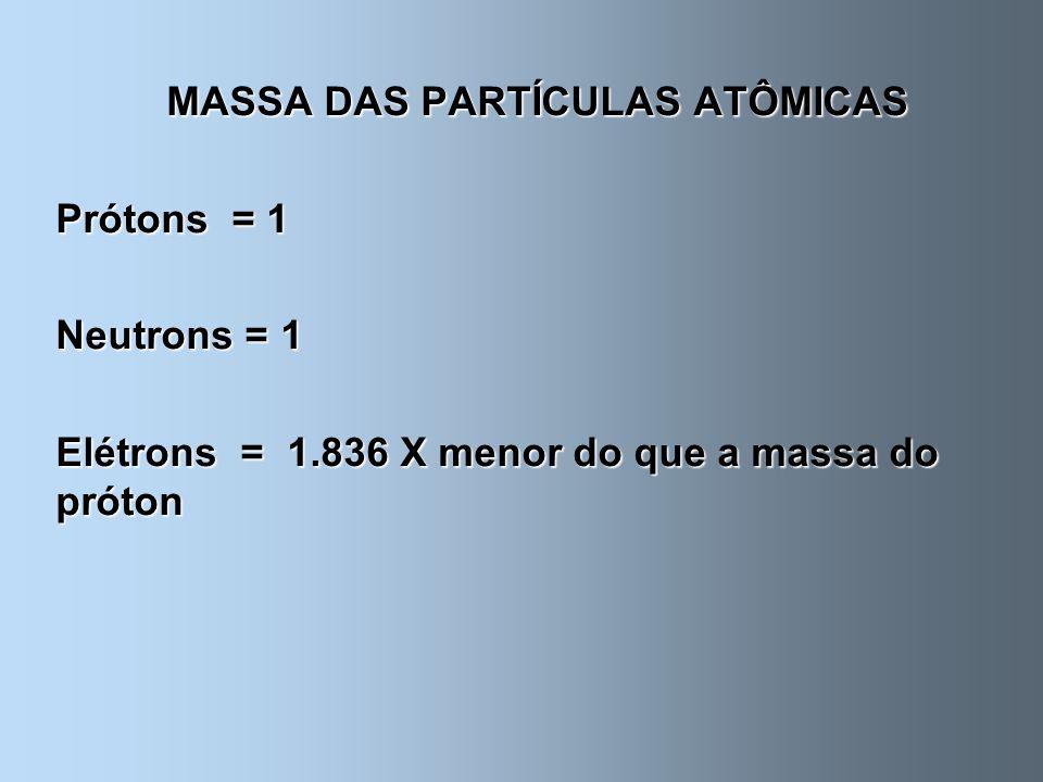 MASSA DAS PARTÍCULAS ATÔMICAS Prótons = 1 Neutrons = 1 Elétrons = 1.836 X menor do que a massa do próton