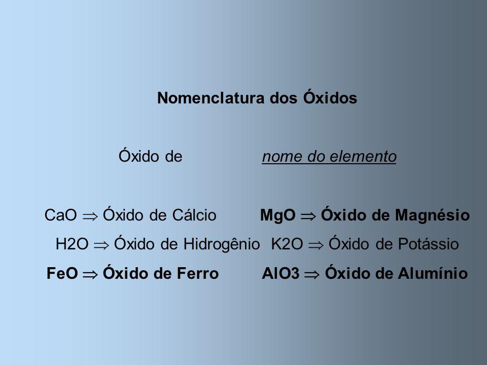Nomenclatura dos Óxidos Óxido denome do elemento CaO Óxido de CálcioMgO Óxido de Magnésio H2O Óxido de HidrogênioK2O Óxido de Potássio FeO Óxido de Fe