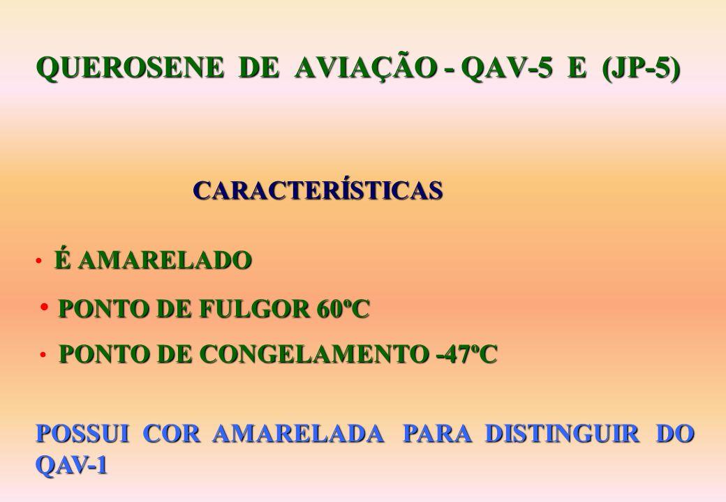 QUEROSENE DE AVIAÇÃO -( Q A V - 1 ) : QUEROSENE DE AVIAÇÃO -( Q A V - 1 ) : PONTO DE FULGOR 40ºC PONTO DE CONGELAMENTO -47ºC. É INCOLOR CARACTERÍSTICA