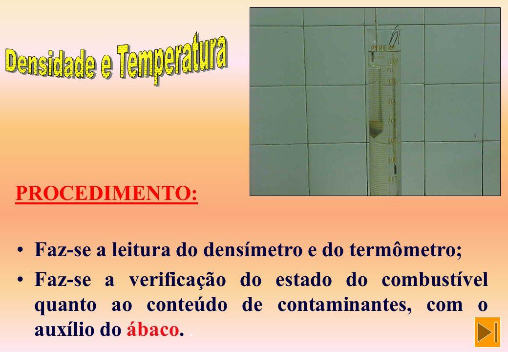 Acondicionar a amostra de QAV-1 dentro da proveta de vidro; Coloca-se dentro da proveta o densímetro e o termômetro; Aguardar aproximadamente 5 minuto