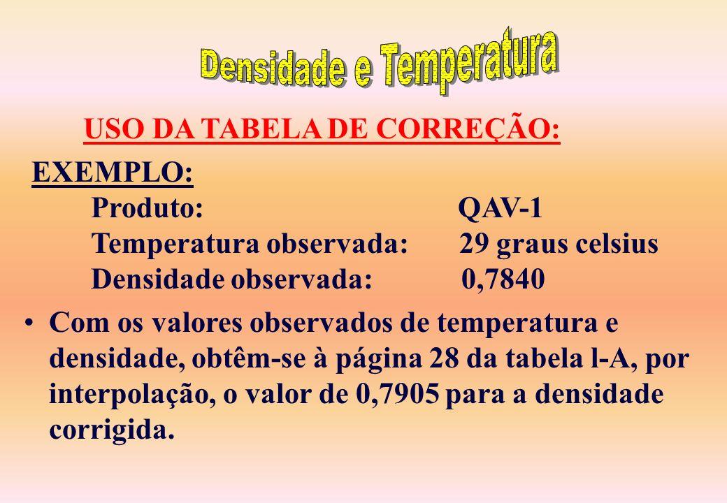 Faz-se a leitura do densímetro e do termômetro; Faz-se a verificação do estado do combustível quanto ao conteúdo de contaminantes, com o auxílio do áb