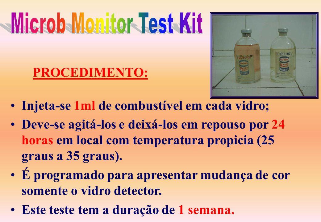 Vidro A- Detector ( água + ar + óleo); Vidro B- Controle ( água + ar + óleo + biocida ); e Uma seringa hipodérmica. COMPOSIÇÃO: