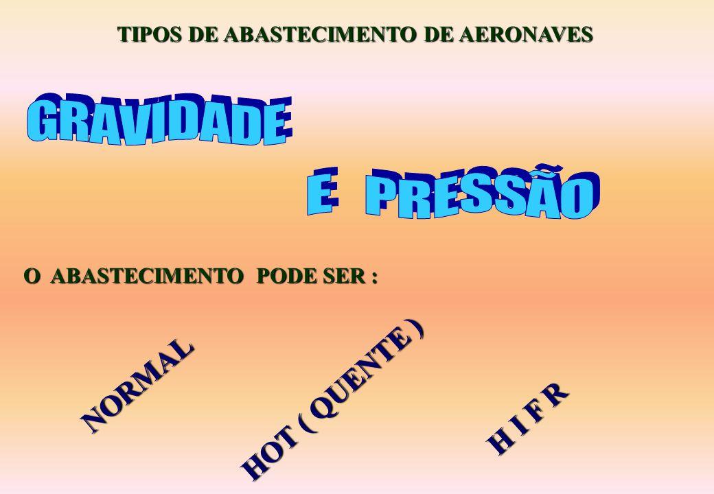 PRECAUÇÕES DE SEGURANÇA COM COMBAV ) CUIDADOS NO DESTANQUEIO E ABASTECIMENTO DE AERONAVES POR TAMBORES OU CAMINHOES TANQUES : 2 ) CUIDADOS NO DESTANQU