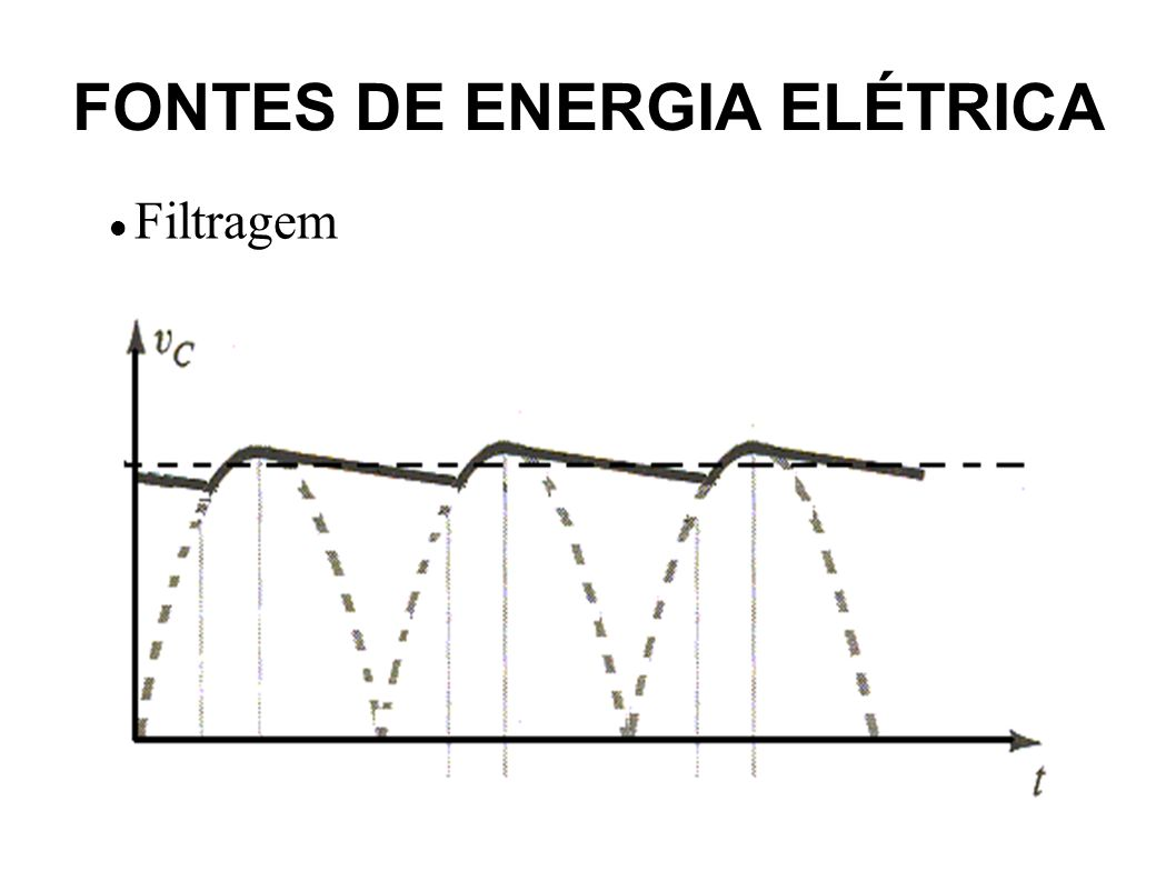 FONTES DE ENERGIA ELÉTRICA Regulagem O regulador de tensão é um circuito que fornece em sua saída um sinal CC constante, o qual se parece com o sinal oriundo de uma pilha ou bateria.