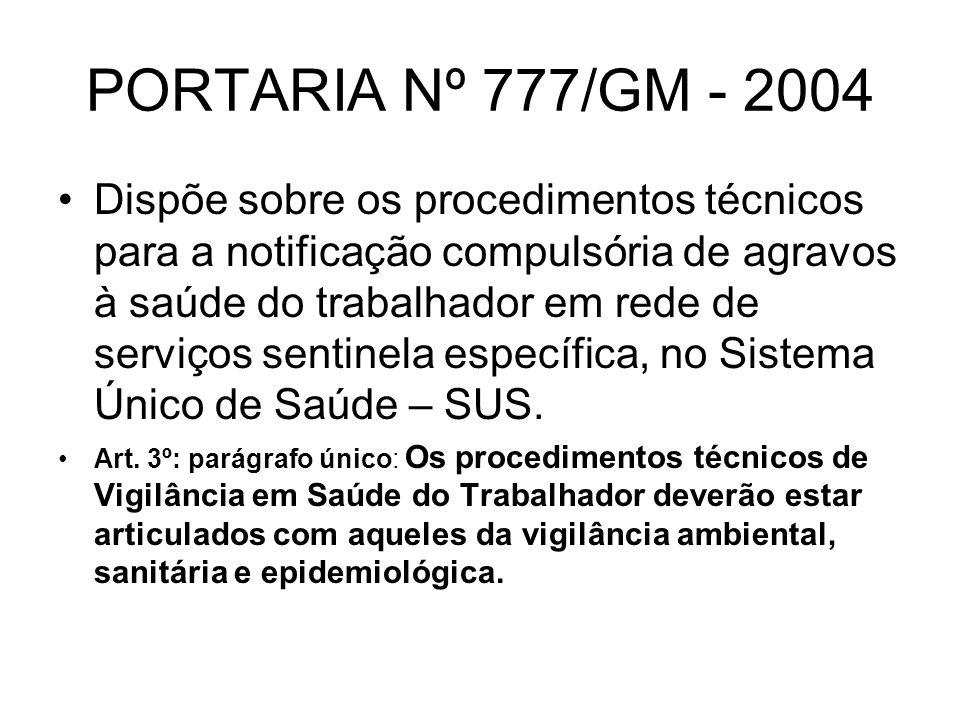 PORTARIA Nº 777/GM - 2004 Dispõe sobre os procedimentos técnicos para a notificação compulsória de agravos à saúde do trabalhador em rede de serviços
