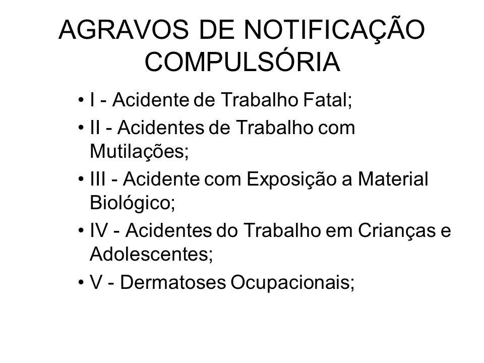 AGRAVOS DE NOTIFICAÇÃO COMPULSÓRIA I - Acidente de Trabalho Fatal; II - Acidentes de Trabalho com Mutilações; III - Acidente com Exposição a Material