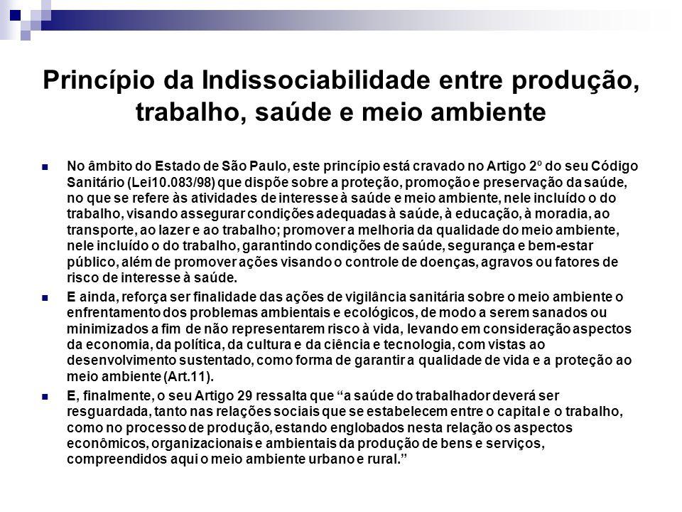 Princípio da Indissociabilidade entre produção, trabalho, saúde e meio ambiente No âmbito do Estado de São Paulo, este princípio está cravado no Artig