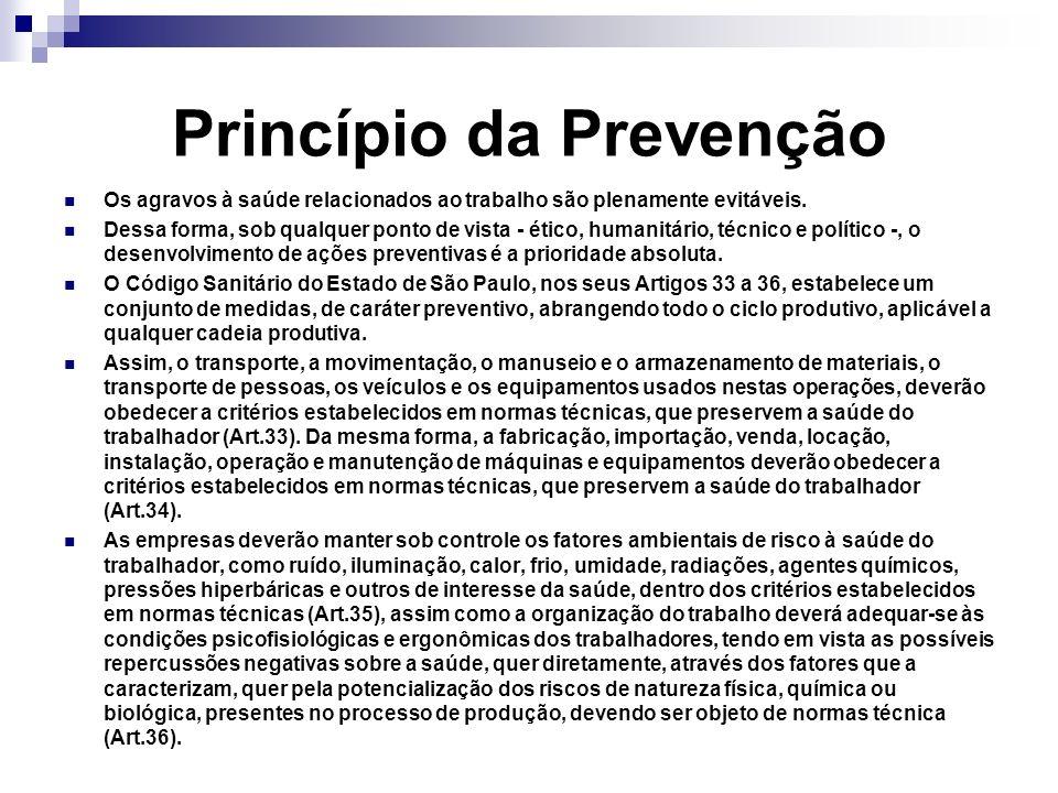 Princípio da Prevenção Os agravos à saúde relacionados ao trabalho são plenamente evitáveis. Dessa forma, sob qualquer ponto de vista - ético, humanit