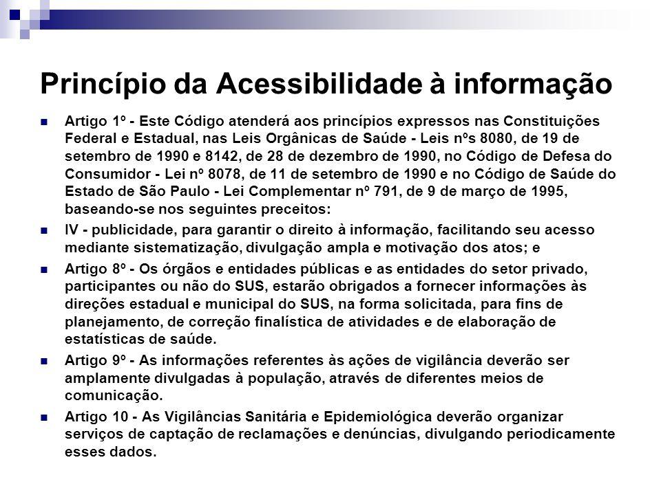 Princípio da Acessibilidade à informação Artigo 1º - Este Código atenderá aos princípios expressos nas Constituições Federal e Estadual, nas Leis Orgâ