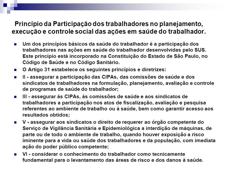 Princípio da Participação dos trabalhadores no planejamento, execução e controle social das ações em saúde do trabalhador. Um dos princípios básicos d