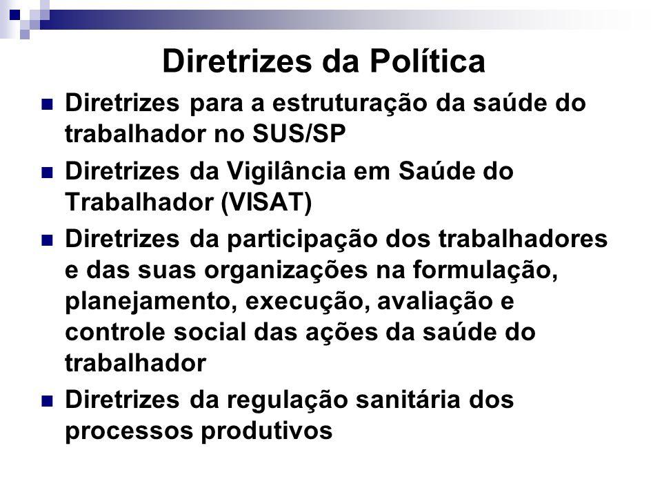 Diretrizes da Política Diretrizes para a estruturação da saúde do trabalhador no SUS/SP Diretrizes da Vigilância em Saúde do Trabalhador (VISAT) Diret