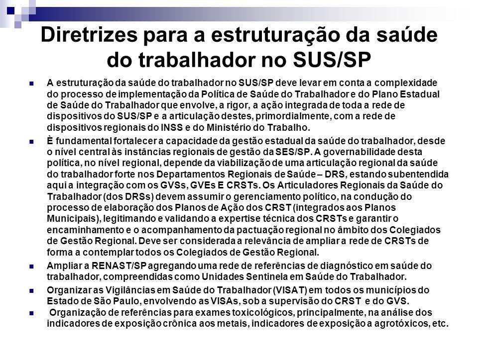 Diretrizes para a estruturação da saúde do trabalhador no SUS/SP A estruturação da saúde do trabalhador no SUS/SP deve levar em conta a complexidade d