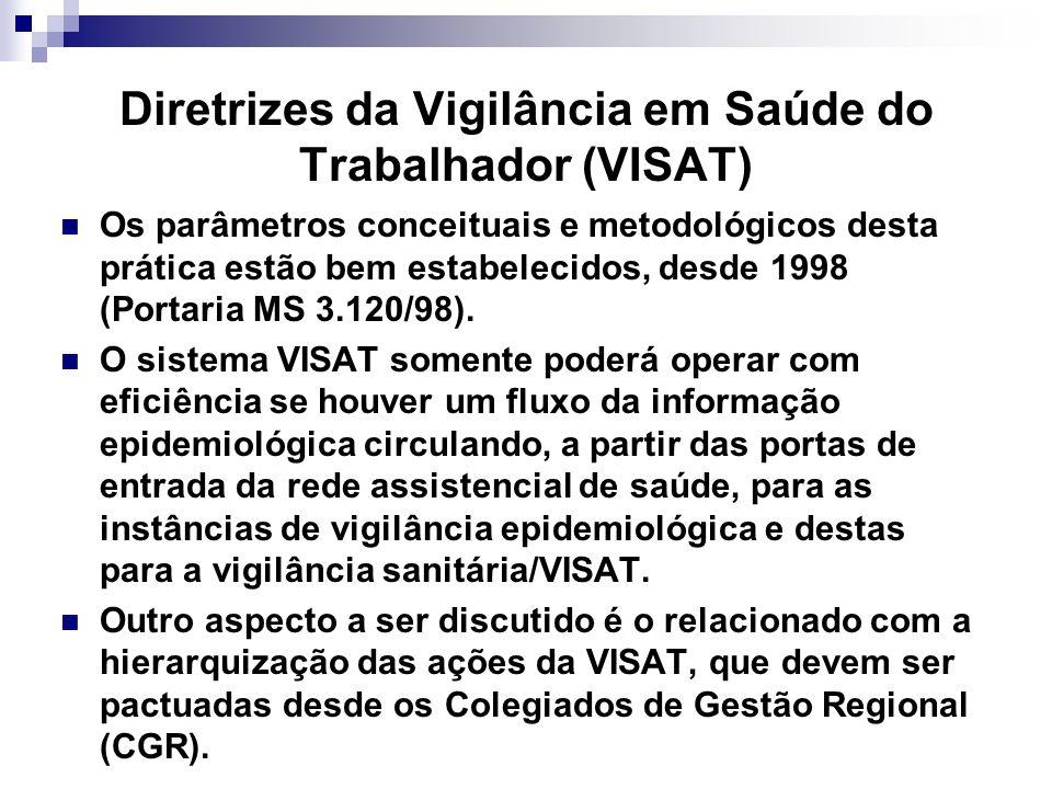 Diretrizes da Vigilância em Saúde do Trabalhador (VISAT) Os parâmetros conceituais e metodológicos desta prática estão bem estabelecidos, desde 1998 (