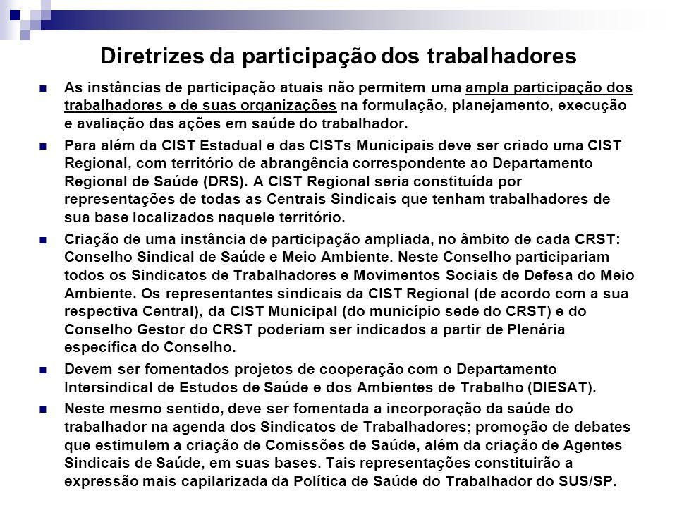 Diretrizes da participação dos trabalhadores As instâncias de participação atuais não permitem uma ampla participação dos trabalhadores e de suas orga