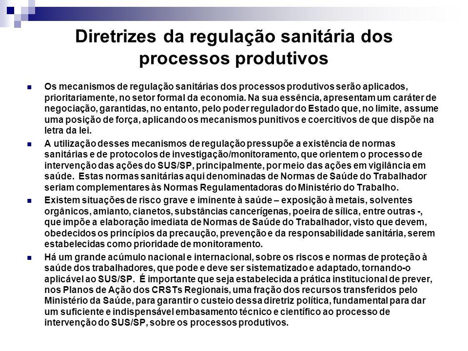Diretrizes da regulação sanitária dos processos produtivos Os mecanismos de regulação sanitárias dos processos produtivos serão aplicados, prioritaria