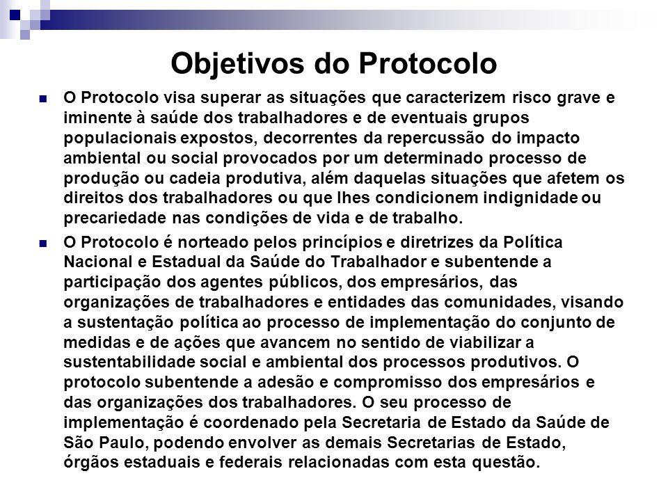 Objetivos do Protocolo O Protocolo visa superar as situações que caracterizem risco grave e iminente à saúde dos trabalhadores e de eventuais grupos p