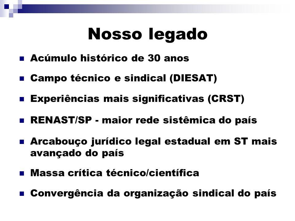 Nosso legado Acúmulo histórico de 30 anos Campo técnico e sindical (DIESAT) Experiências mais significativas (CRST) RENAST/SP - maior rede sistêmica d